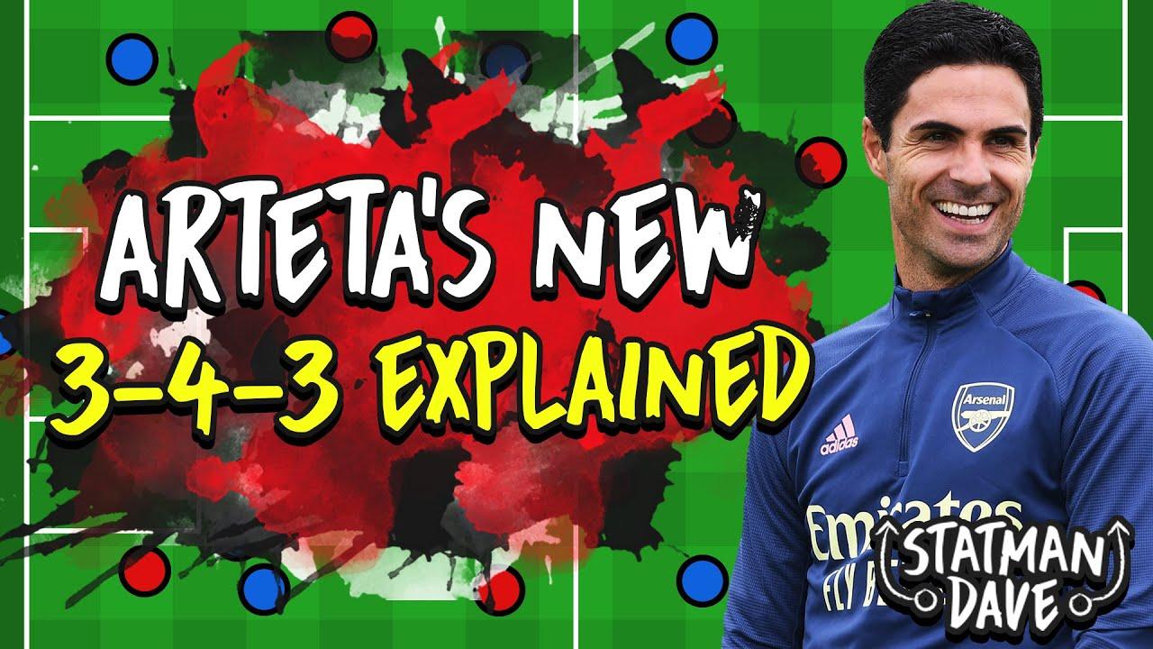 Mikel Arteta's NEW 3-4-3 | Arsenal 2019/20 Tactics Explained