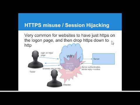 Offensive Security 2013 - FSU - Lecture12 - Web Application Hacking 101