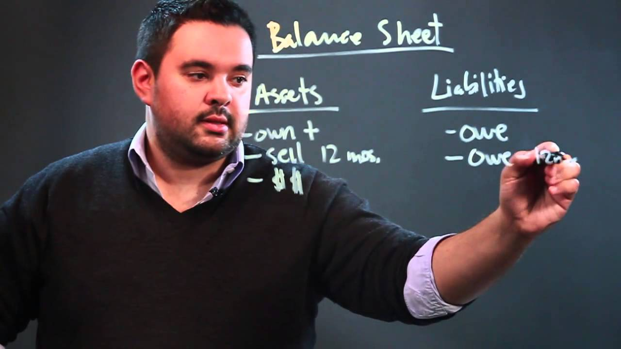 small business balance sheet