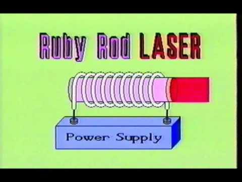 Laser & Fiber Optics Training 1