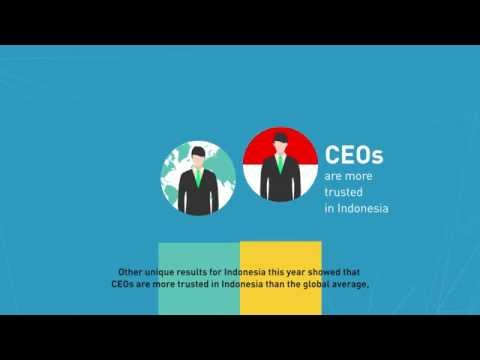 The Edelman Trust Barometer 2015 Indonesia Results (Indonesian with English subtitles)