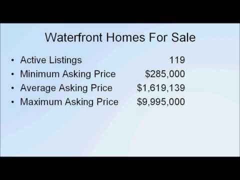 Waterfront Homes For Sale In Annapolis Maryland - March 2013