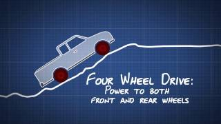how does four wheel drive works dummies guide video