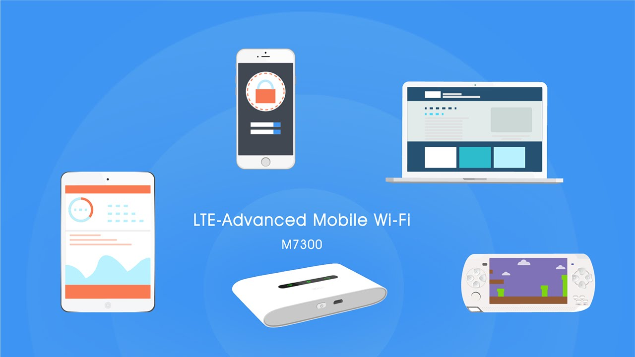 Tp Link Lte Advanced Mobile Wi Fi M7300 Youtube M7350 4g Wifi Mifi