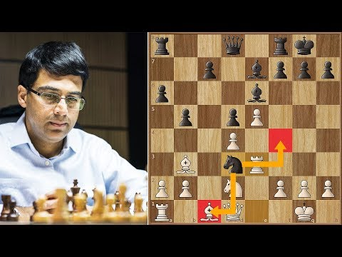 Anand Wins a