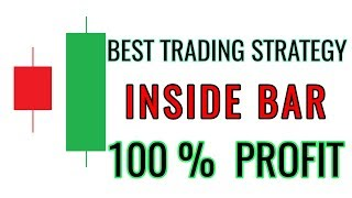 Best Trading Strategy Till Now In Hindi | Inside Bar Trading  Set Up