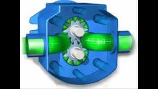 Pump - Animation of Hydraulic Pumps