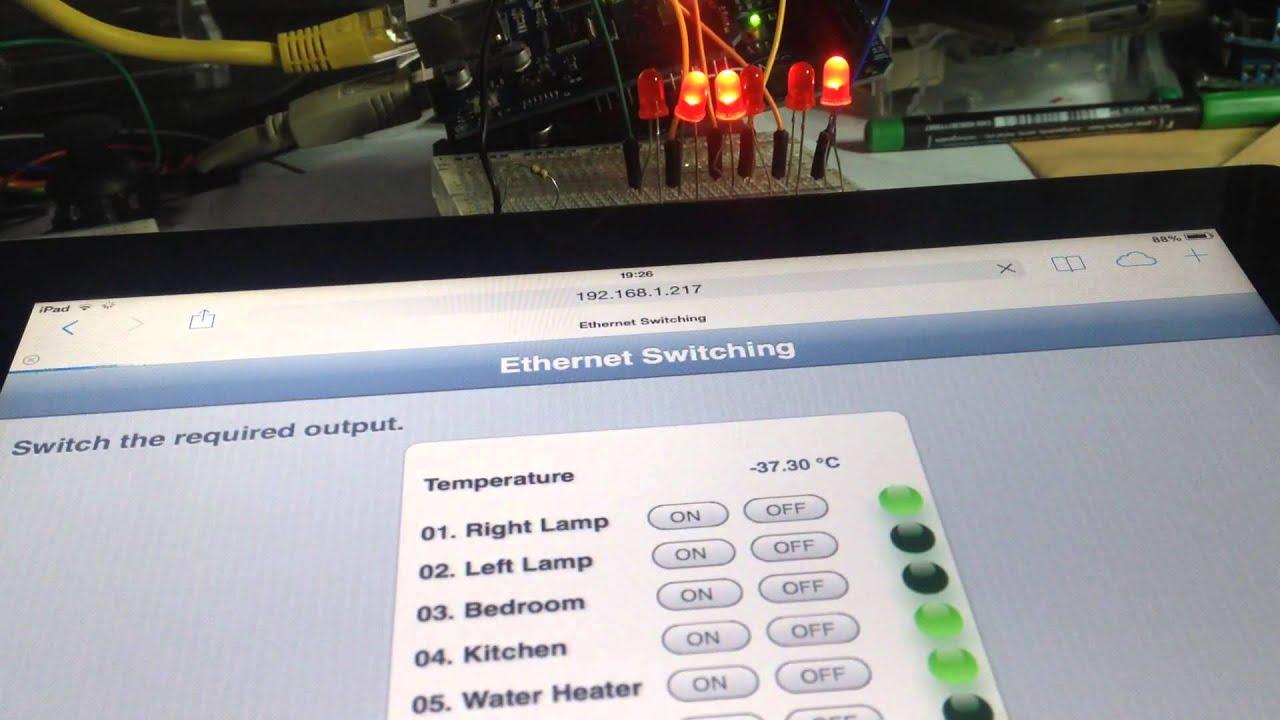 Leds: Ethernet Leds