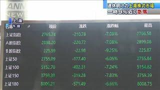 """""""新型ウイルス・ショック""""上海株式市場は大幅下落(20/02/03)"""