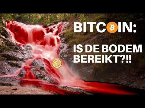 Bitcoin: Is de bodem bereikt?!!