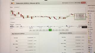 GOKU Coin 2500% POS. Just earned 0.39 BTC ($1,635) from my stakes in 4 days.