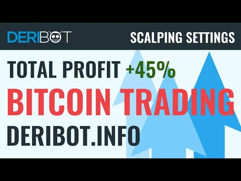 Bitcoin Live Trading With Crypto Trading Robot DeriBot On Deribit. Live Bitcoin BTCUSD Price Chart.
