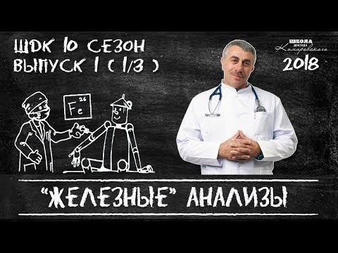 «Железные» анализы - Доктор Комаровский