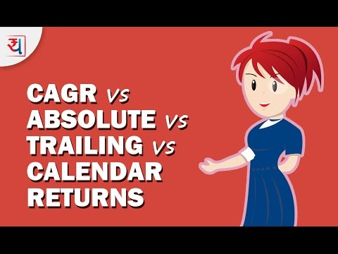 CAGR vs Absolute vs Trailing vs Calendar Returns | Different types of Returns