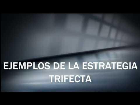 Forex strategy ten de rob booker espanol