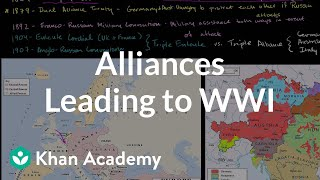 Alliances leading to World War I | The 20th century | World history | Khan Academy