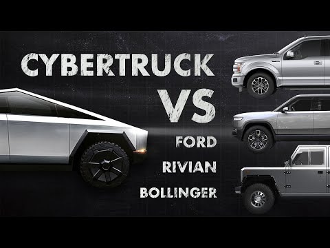 Tesla Cybertruck - Ugly & Amazing: Design, Specs & Comparison with Rivian, Ford & Bollinger