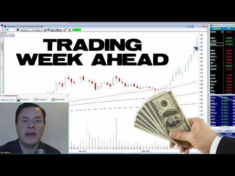 Your Trading Week Ahead 5/26: Smart Ideas