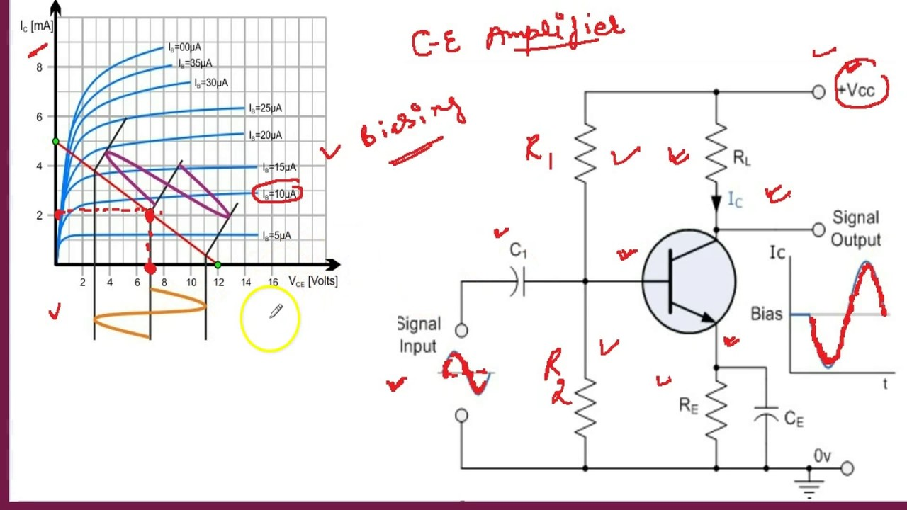 Common Emitter Ce Amplifier How It Amplifies The Signal Youtube Transistor Circuit