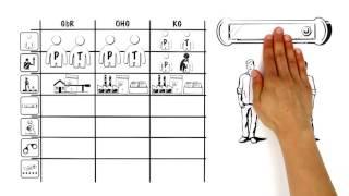 Personengesellschaft: Unternehmensrechtsformen erklärt von explainity (Teil 2)