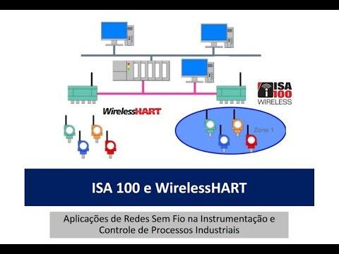 WIRELESS Industrial – ISA100 e WirelessHART