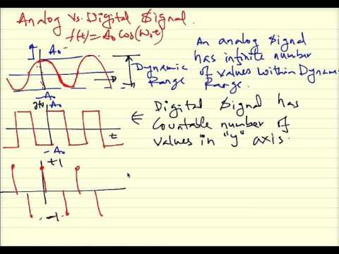 18  Continuous,Discrete, Analog and Digital signal and A D converter  Lecture 5 part 4