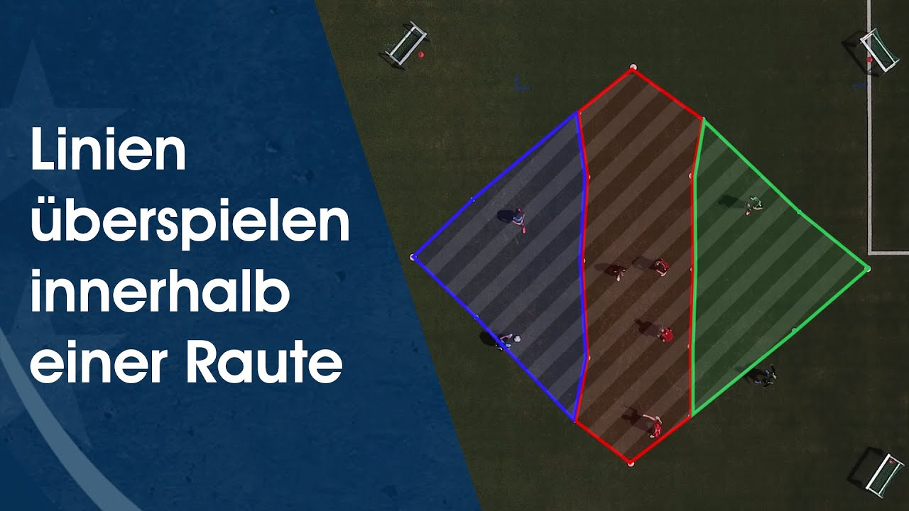 Linien überspielen innerhalb einer Raute – Fußballtraining am Deutschen Fußball Internat