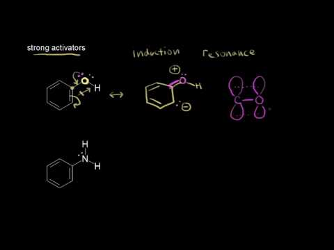 Ortho-para directors II | Aromatic Compounds | Organic chemistry | Khan Academy