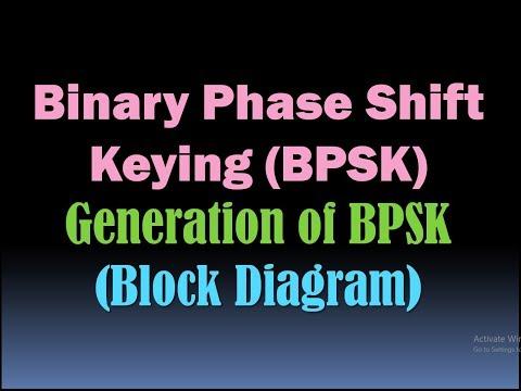 Binary Phase Shift Keying (BPSK) Generation Block Diagram/PSK Modulation Generation/Modulation [HD]