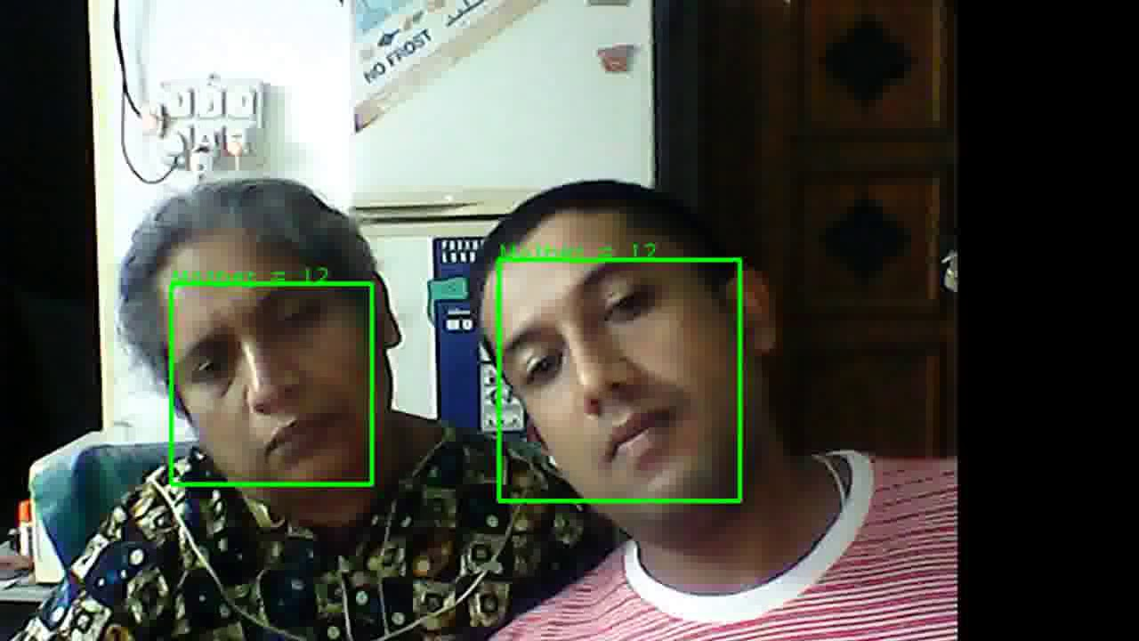Face Recognition with tilts in faces OpenCV Dlib Python code