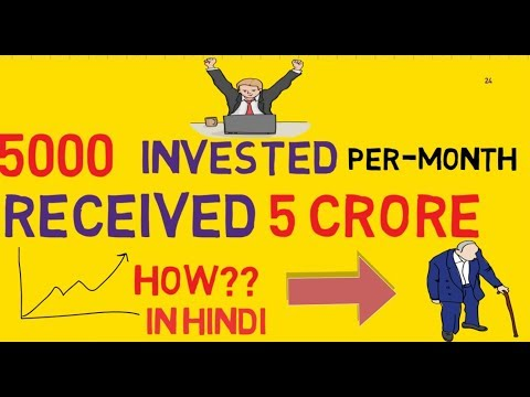 Invest Rs.5000 Per Month And Get 5 crore Rs. How to invest in Sip