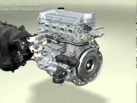 Anatomia de um Motor - YouTube