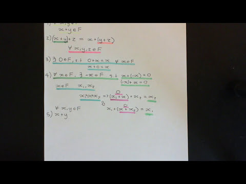 Definition of a Field Part 1