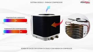 Como Funciona Sistema de Degelo com Parada do Compressor - Fromtherm