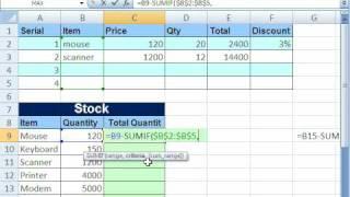 Item Inventory Management