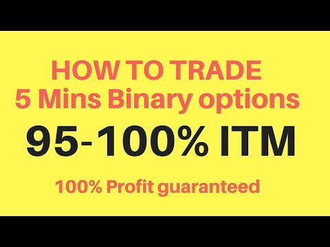Binary Options Scalping Techniques