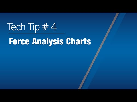 Tech Tip 2021 # 4 - Force Analysis Charts