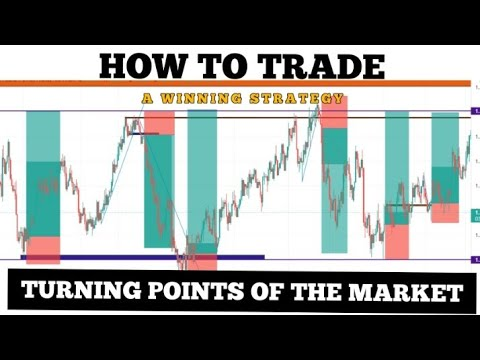 How To Identify Forex Market Turning Points to Capture 1000 Pips Weekly   Full Chart Breakdown