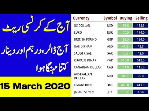 Dollar rate in pakistan forex exchange rates into pkr today