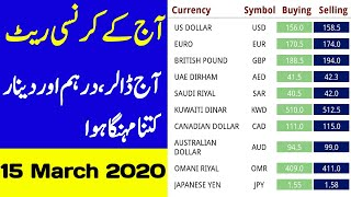 Today Open Market Currency Rates in Pakistan - PKR Exchange Rates | 15 March 2020
