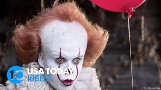 10 highest grossing horror films of all time | 10Best