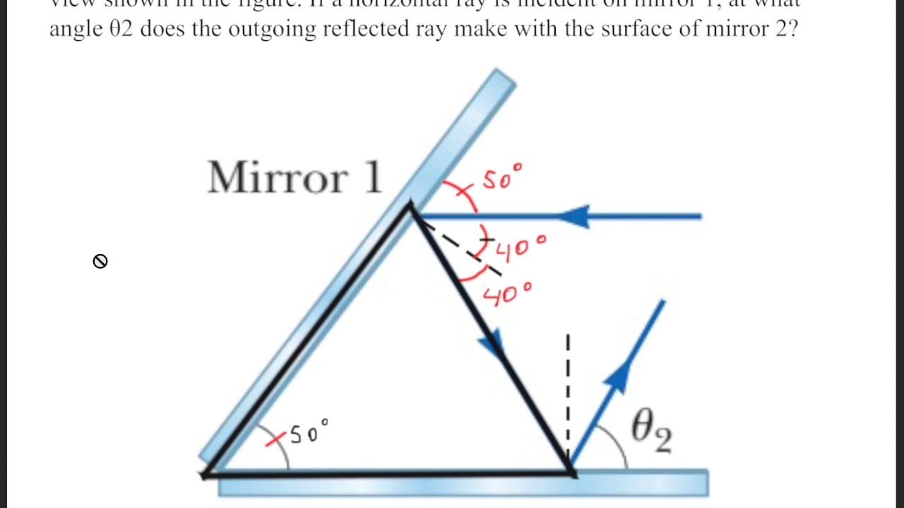 Different image formed by plane mirror formula