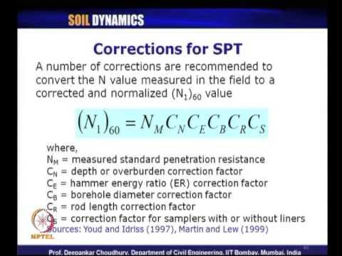 corrected test Standard penetration