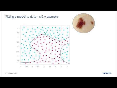 Risto Siilasmaa on Machine Learning