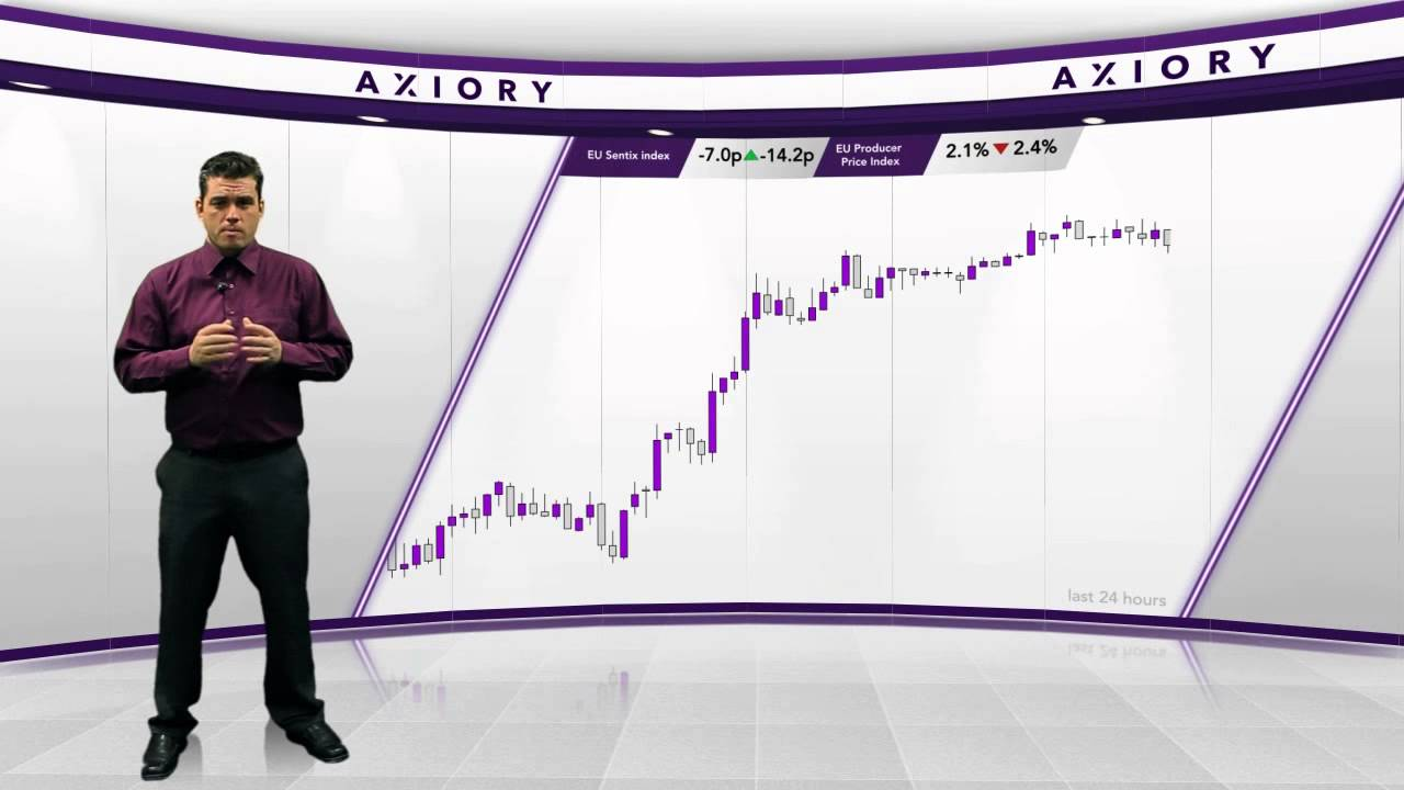 forex axiory