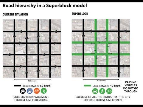 Cities Skylines - Managing Traffic with Superblocks