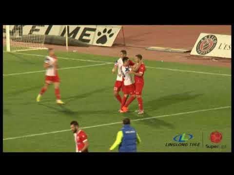 Vojvodina Radnik Goals And Highlights