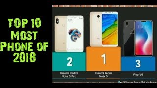 Top 10 Most Phone in 2018!! Top 10 phone!! Review in hindi