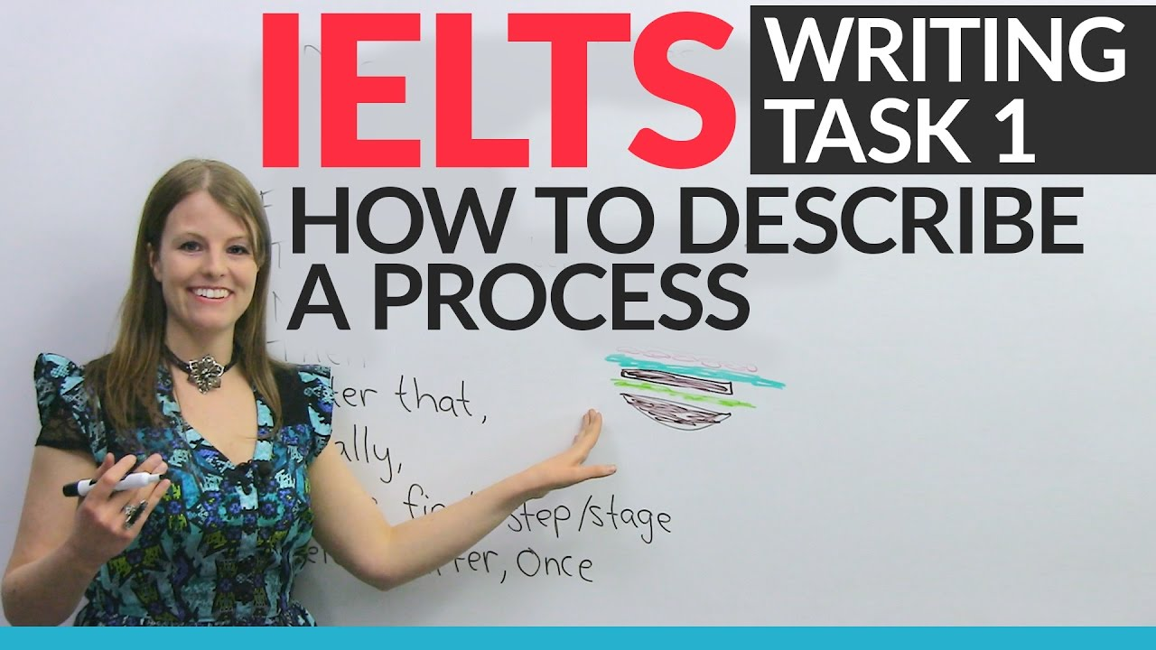 Ielts Writing Task 1 How To Describe A Process Youtube Electricity Is Produced From Coal Academic