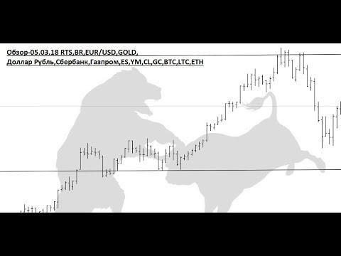 Обзор-05.03.18 RTS,BR,EUR/USD,GOLD, Доллар Рубль,Сбербанк,Газпром,ES,YM,CL,GC,BTC,LTC,ETH